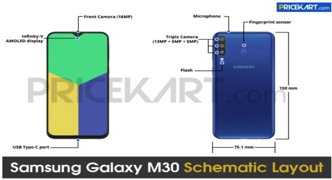 Samsung Galaxy M30 new leaked image shows a triple camera setup with infinity-V display