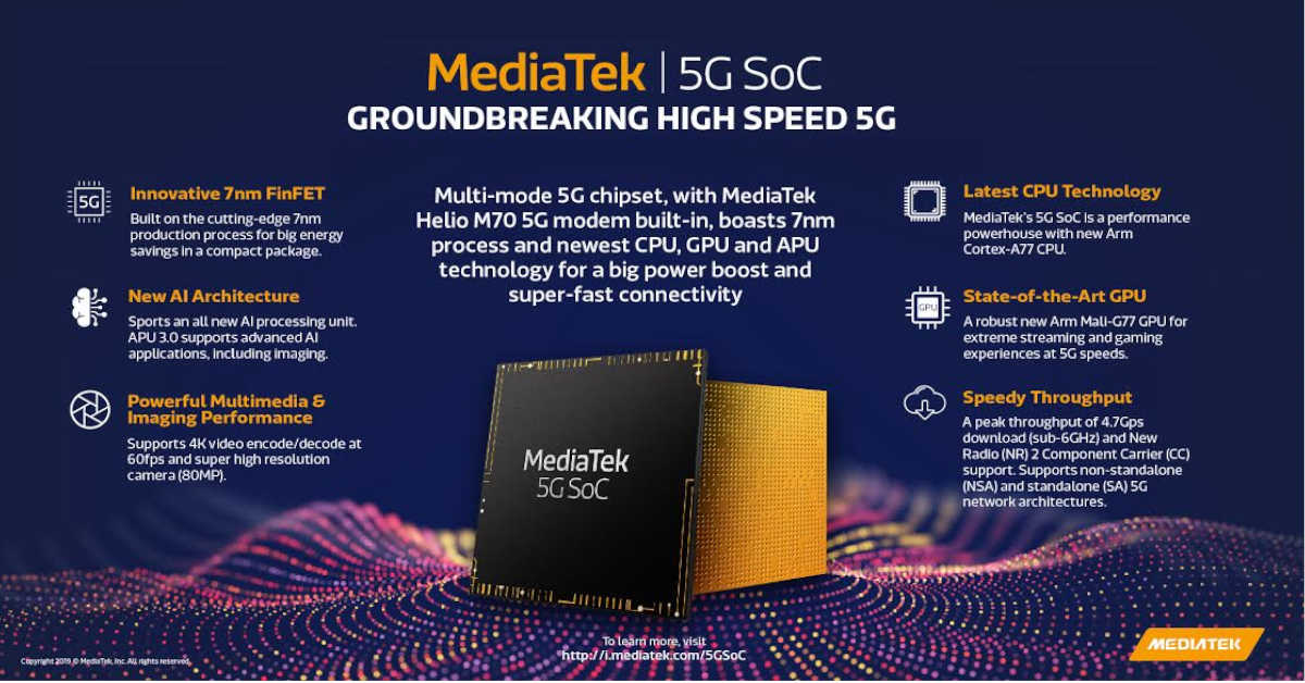 MediaTek unveils its new 5G chipset at Computex 2019