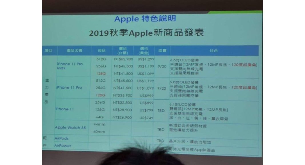 iPhone 11 series prices leaked online ahead of launch