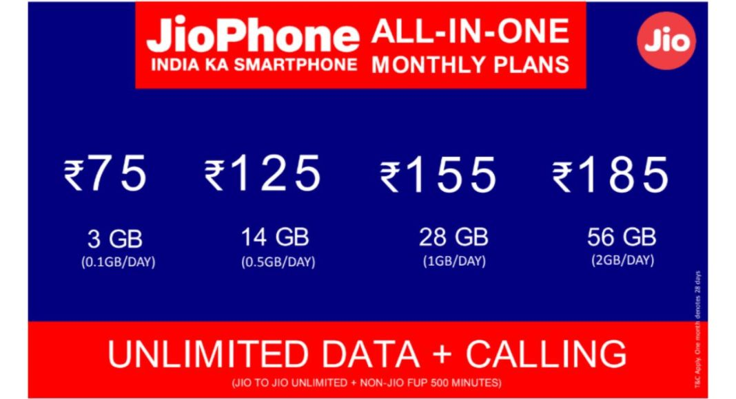 Four new JioPhone All-in-One prepaid plans launched: Details inside
